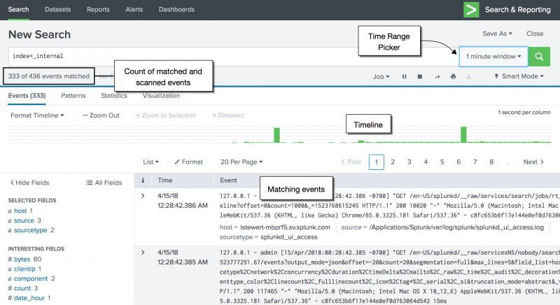 Splunk search examples