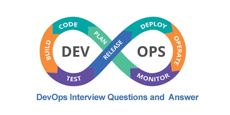 DevOps Interview Questions and Answer