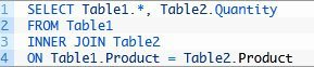 SQL Query Example for Inner Join
